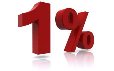 Adó 1% – add magadnak a SZJA 1%-át!