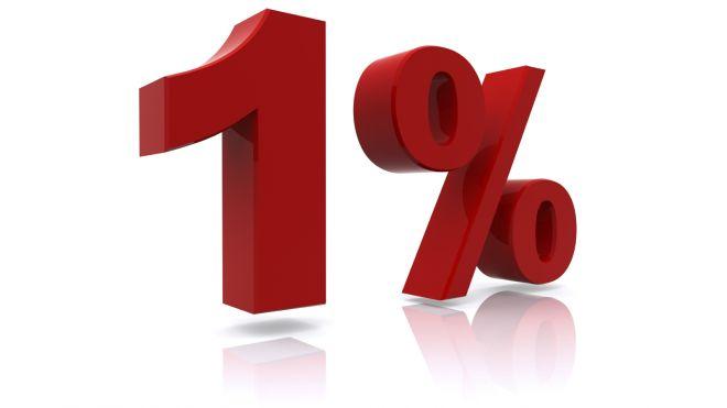 Add nekünk idén is az adód 1%-át!